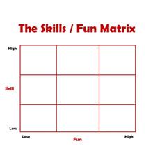The Skills Fun Matrix